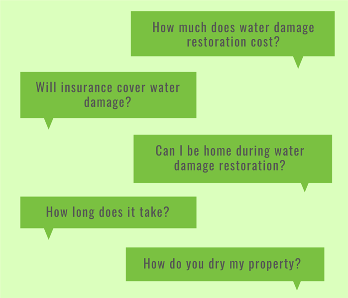 frequently asked questions about water damage restoration process